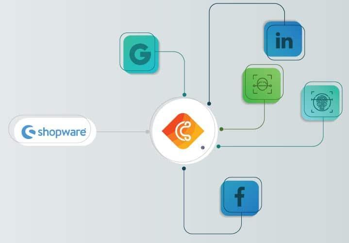 shopware-integration